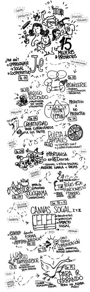 Itinerario_formativo_colaborativo