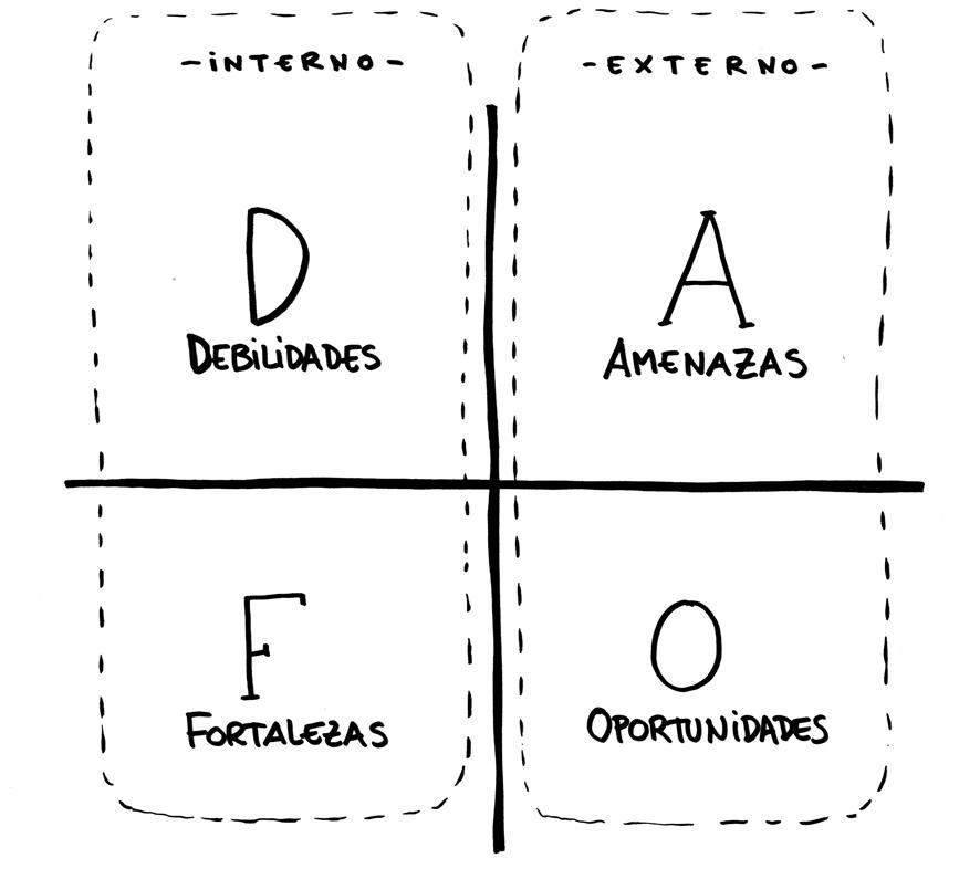KOOPTEL_DAFO_esquema_A_opti